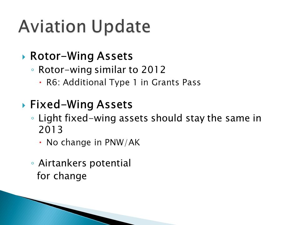 Aviation Update Rotor-Wing Assets Fixed-Wing Assets