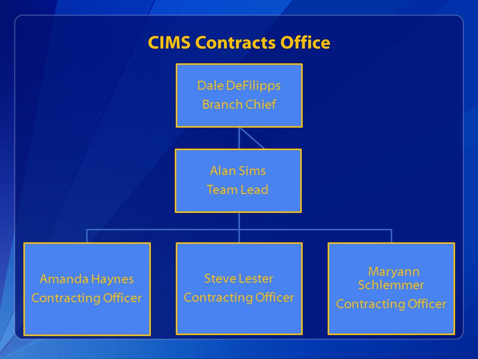 CIMS Contracts Office Dale DeFilipps Branch Chief Alan Sims Team Lead