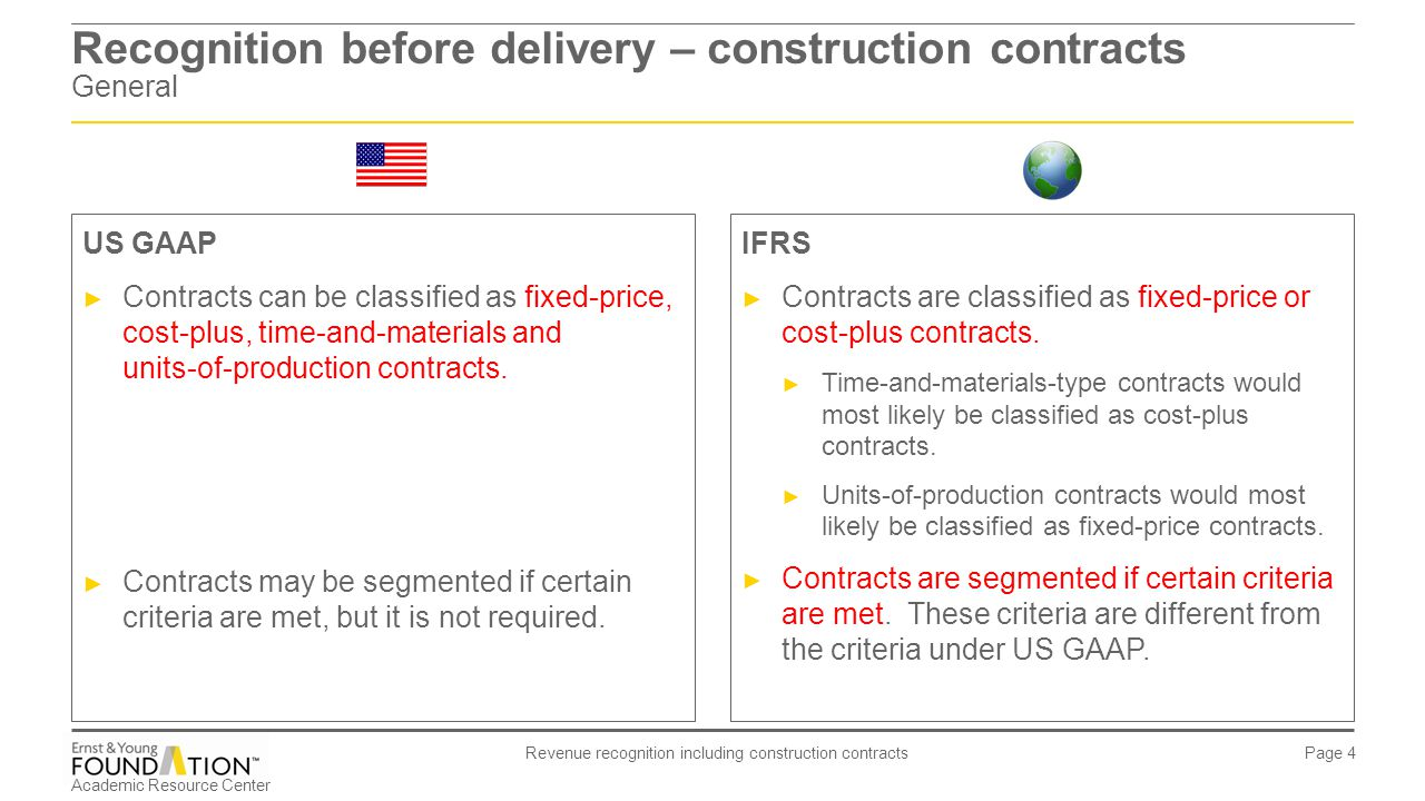 Ias 11 Revenue Recognition For Construction Contracts