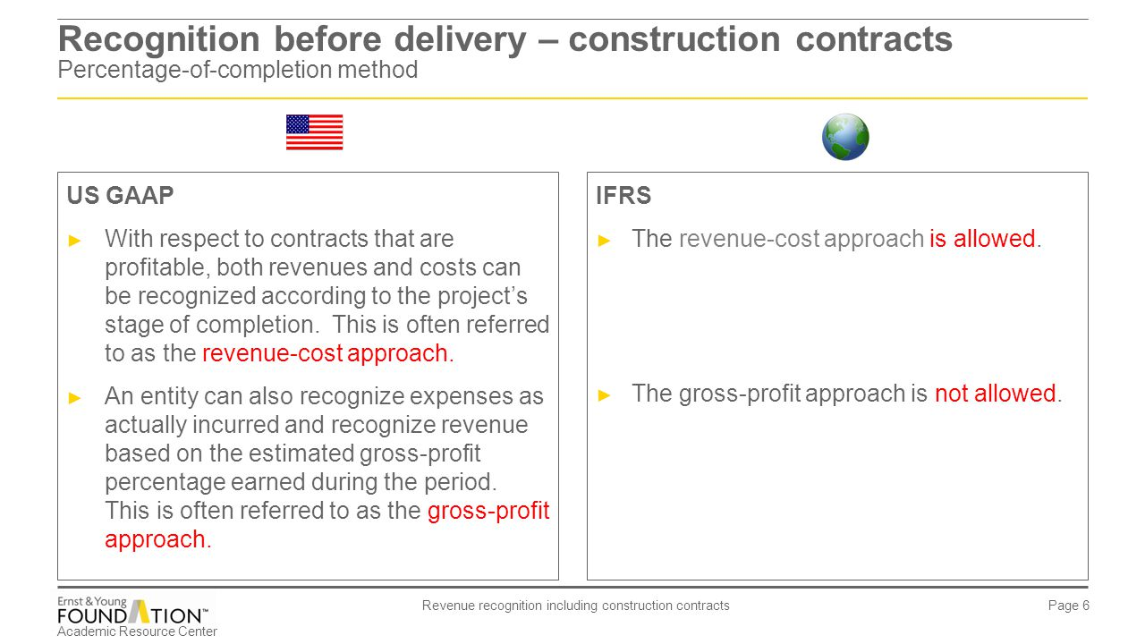 Recognition before delivery – construction contracts Percentage-of-completion method