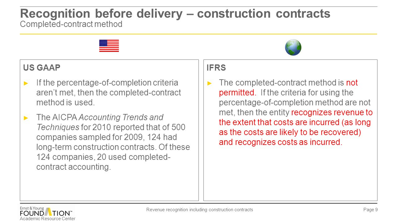 Recognition before delivery – construction contracts Completed-contract method