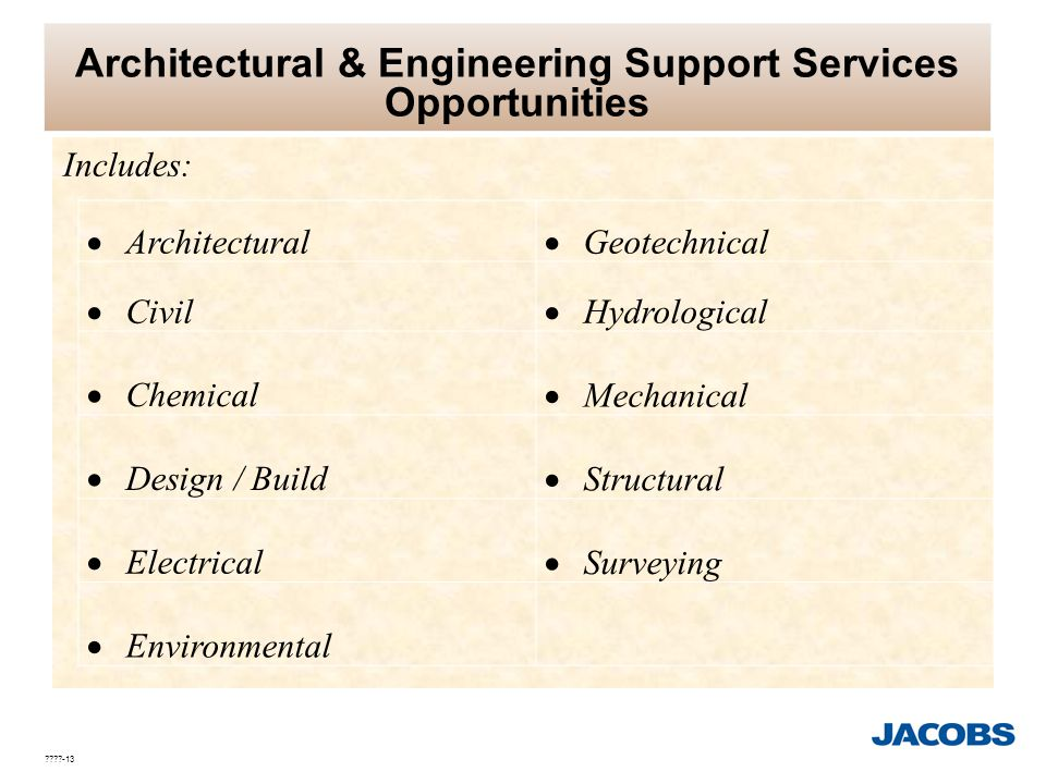Architectural & Engineering Support Services Opportunities