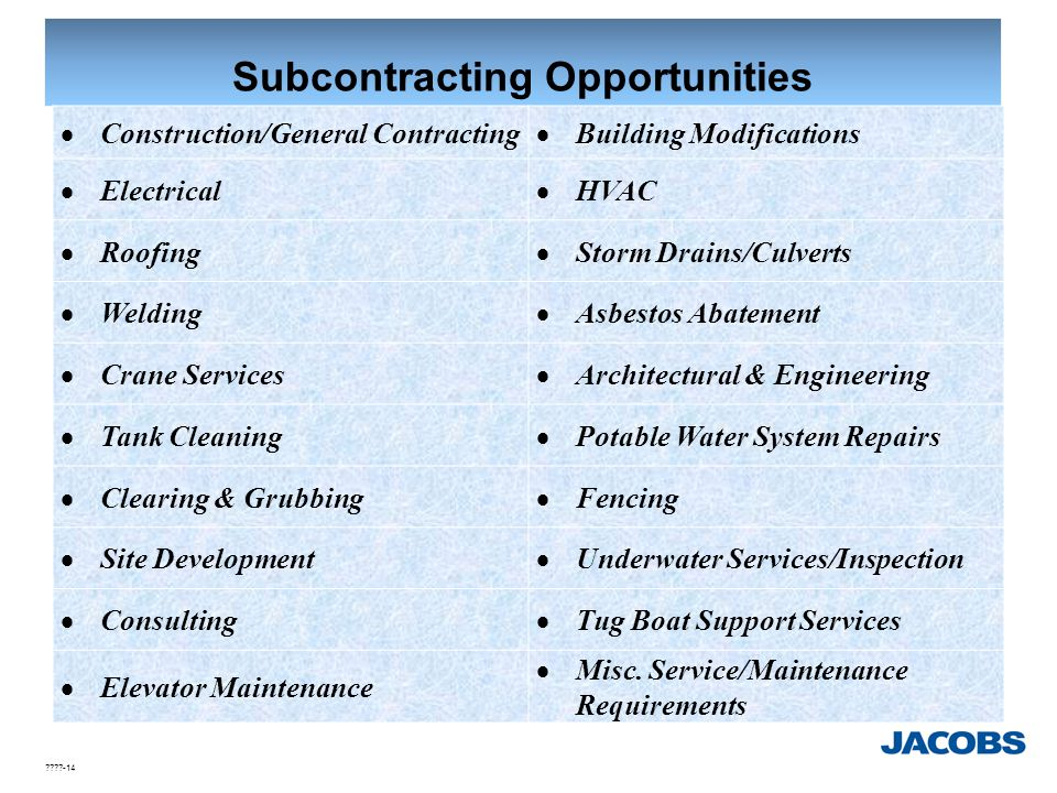 Subcontracting Opportunities