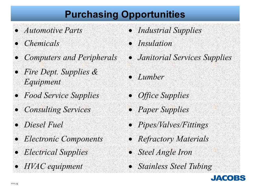 Purchasing Opportunities