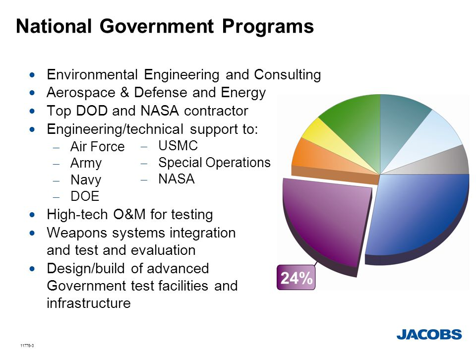 National Government Programs