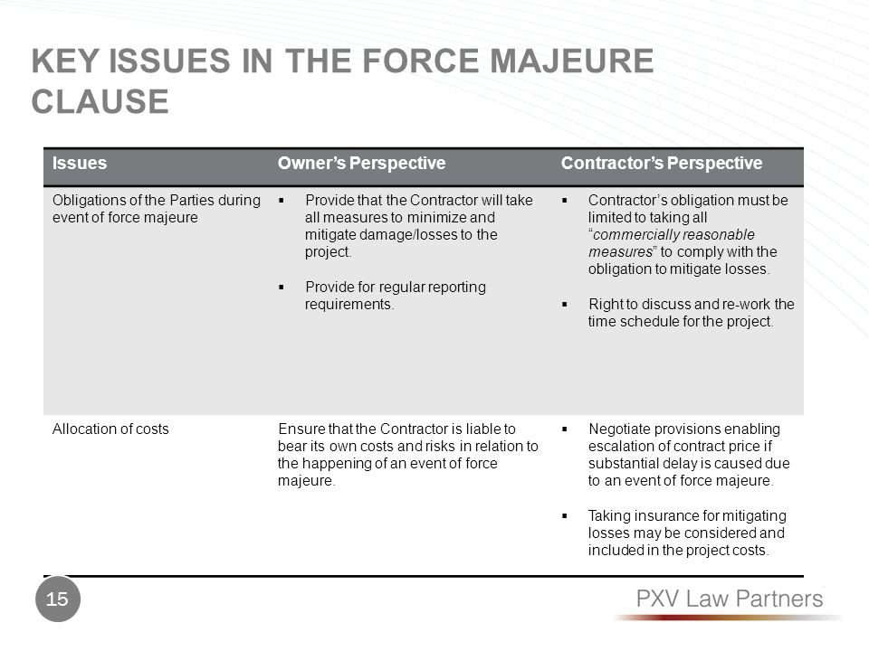Key issues IN THE Force Majeure Clause