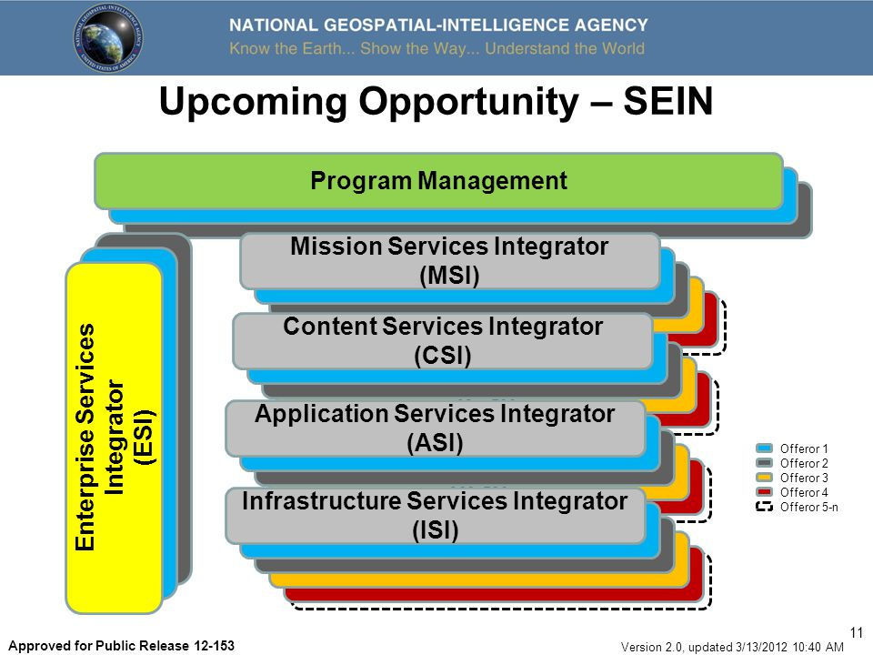 Upcoming Opportunity – SEIN
