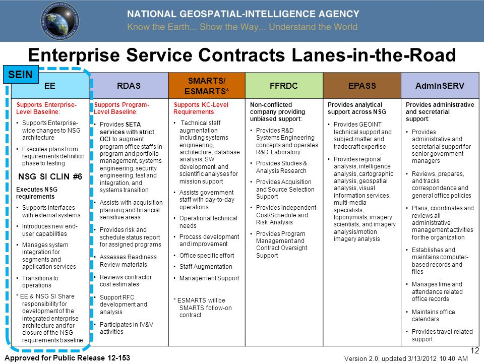 Enterprise Service Contracts Lanes-in-the-Road