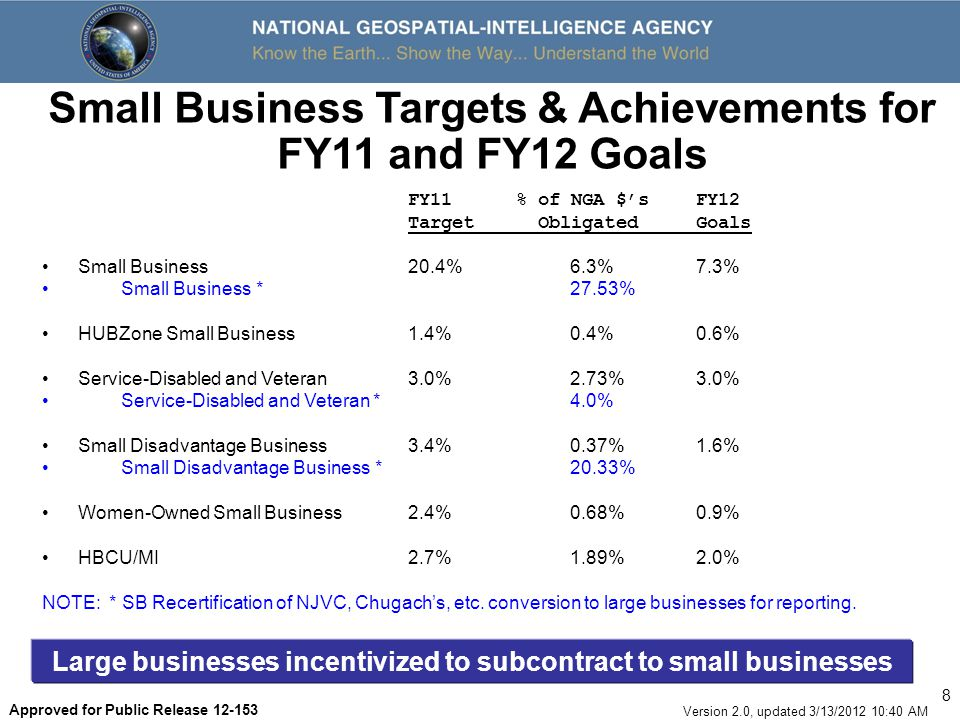 Small Business Targets & Achievements for FY11 and FY12 Goals