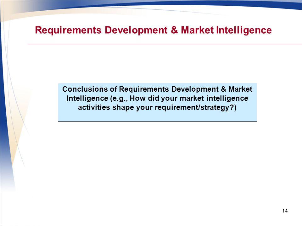 Requirements Development & Market Intelligence