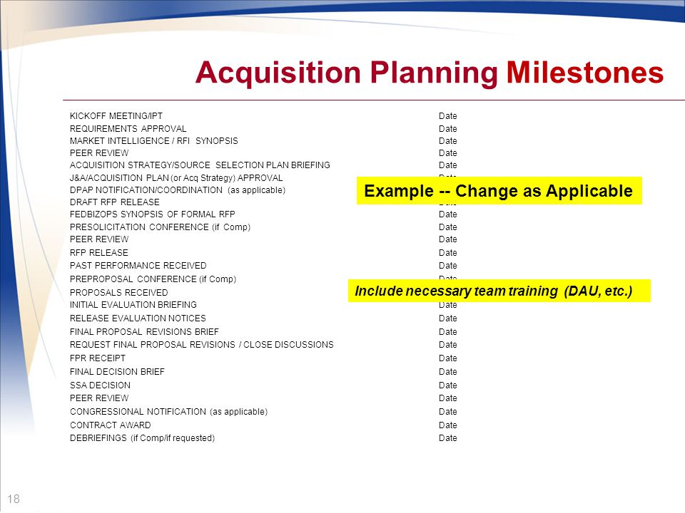 Acquisition Planning Milestones