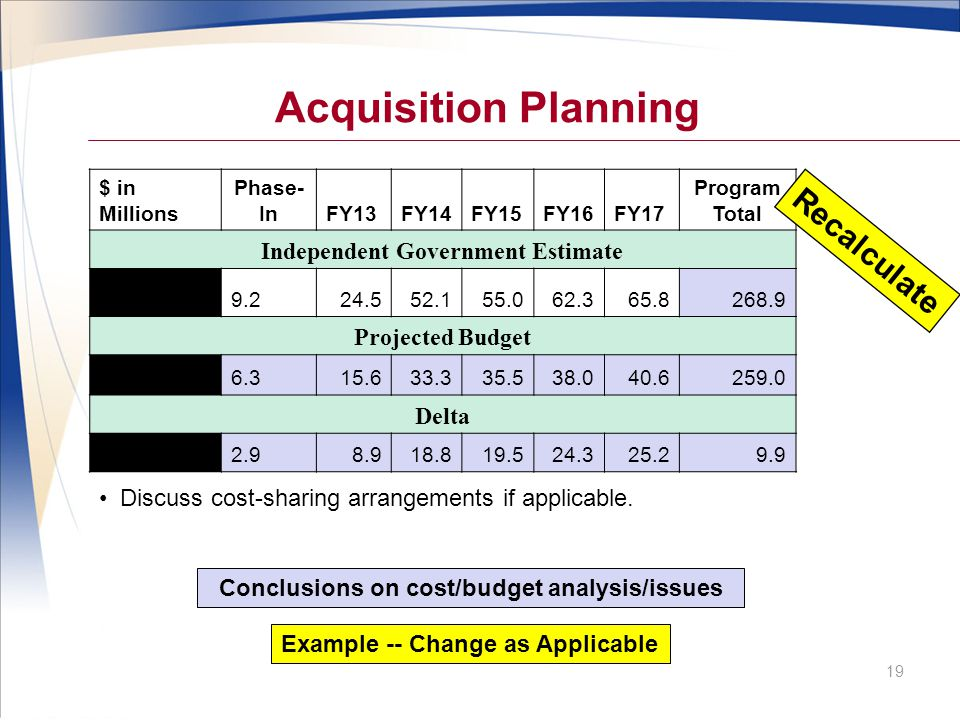 Acquisition Planning Recalculate Independent Government Estimate