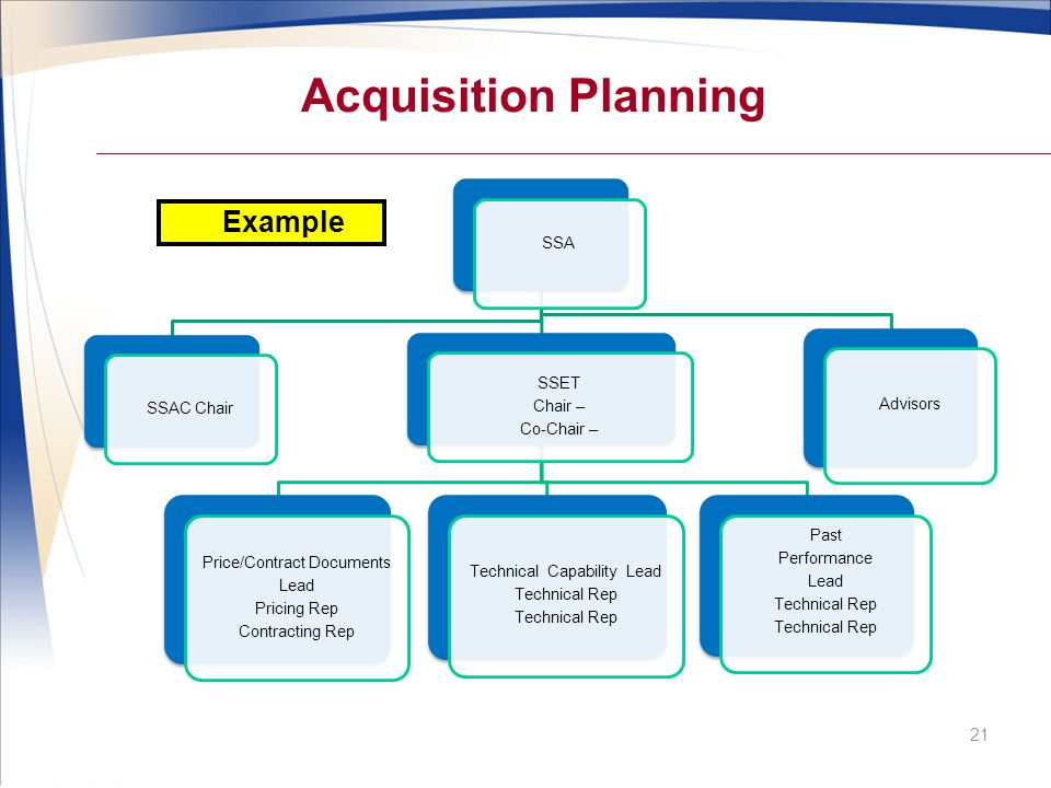 Acquisition Planning Example