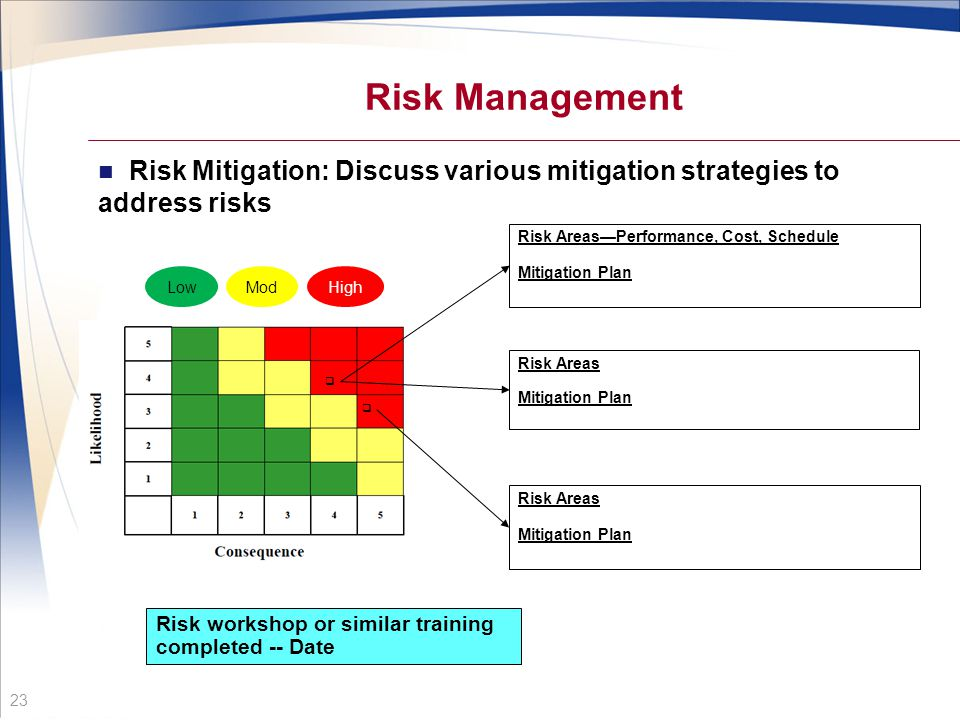 Risk Management Risk Mitigation: Discuss various mitigation strategies to address risks. Risk Areas.