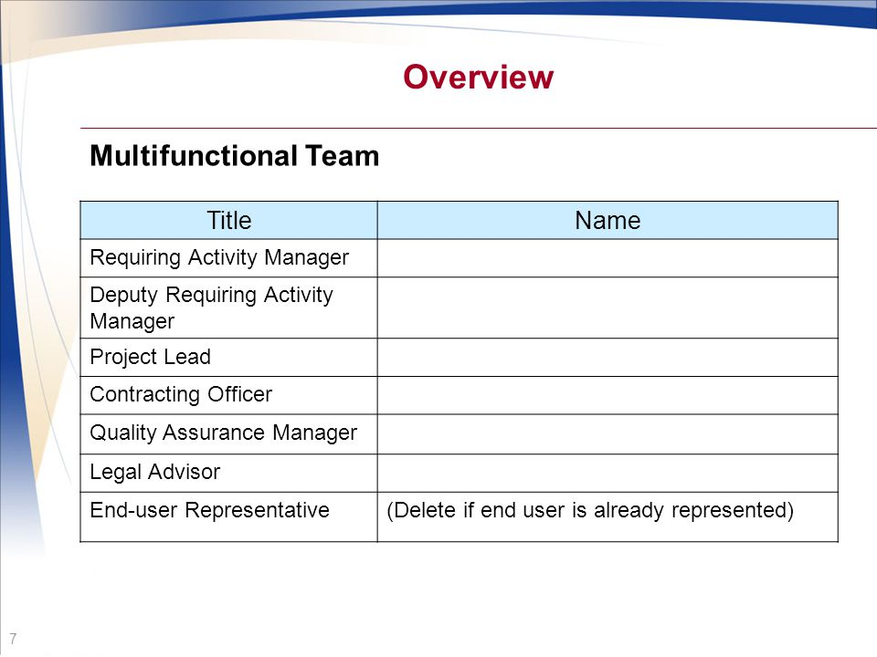 Overview Multifunctional Team Title Name Requiring Activity Manager