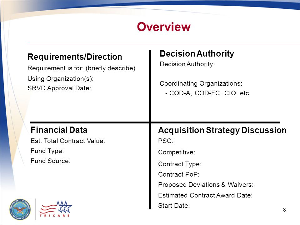 Overview Decision Authority Requirements/Direction Financial Data