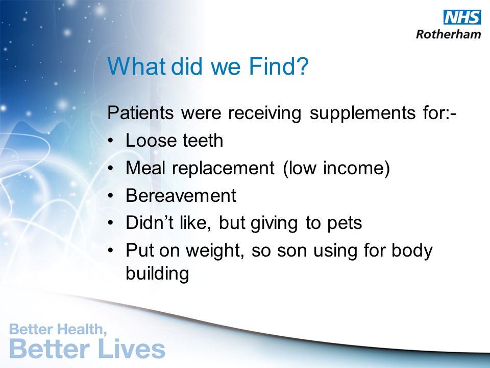 What did we Find Patients were receiving supplements for:-