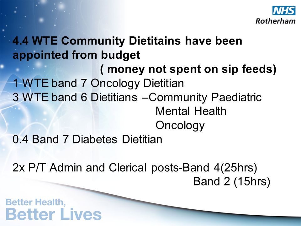 4.4 WTE Community Dietitains have been appointed from budget ( money not spent on sip feeds) 1 WTE band 7 Oncology Dietitian 3 WTE band 6 Dietitians –Community Paediatric Mental Health Oncology 0.4 Band 7 Diabetes Dietitian 2x P/T Admin and Clerical posts-Band 4(25hrs) Band 2 (15hrs)