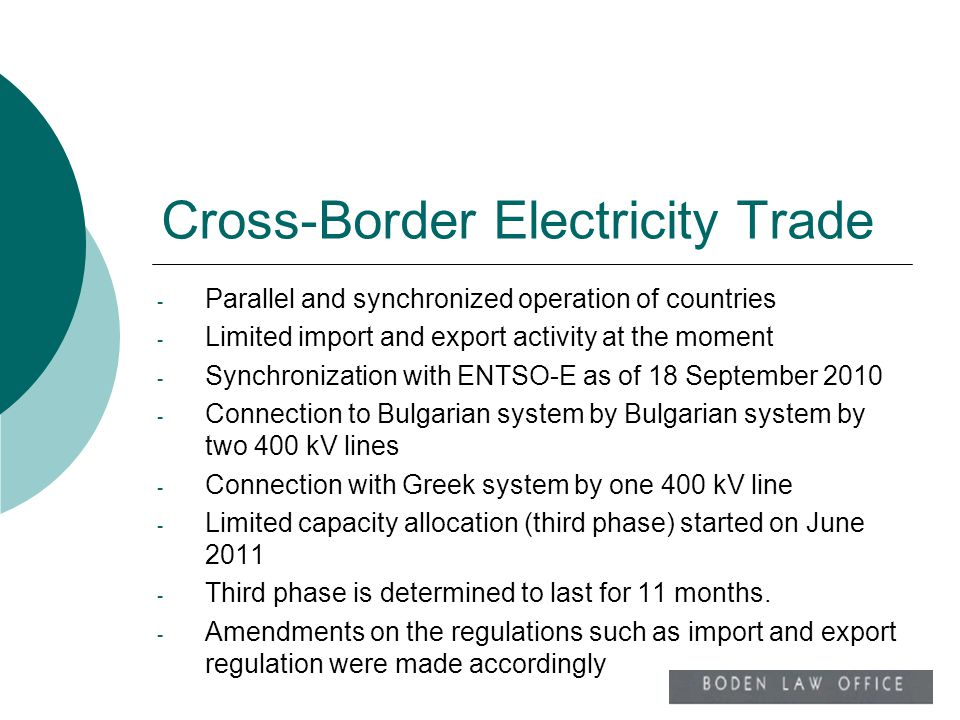 Cross-Border Electricity Trade