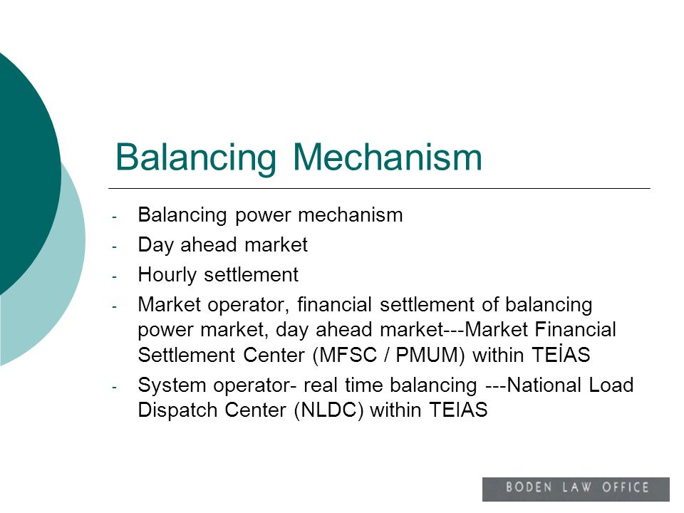 Balancing Mechanism Balancing power mechanism Day ahead market