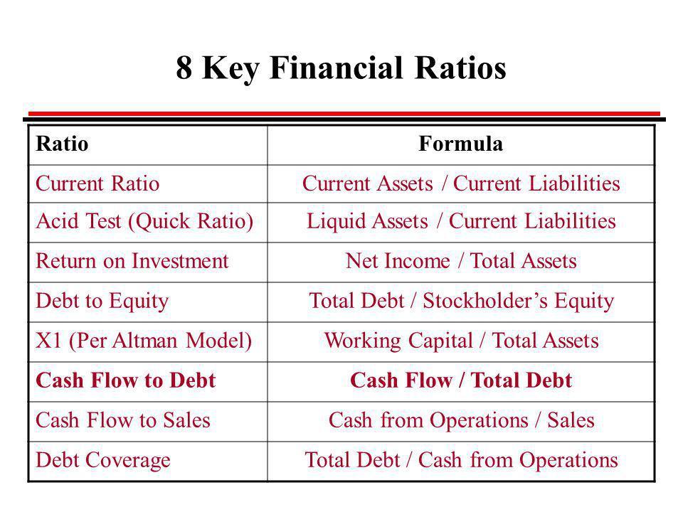 8 Key Financial Ratios Ratio Formula Current Ratio