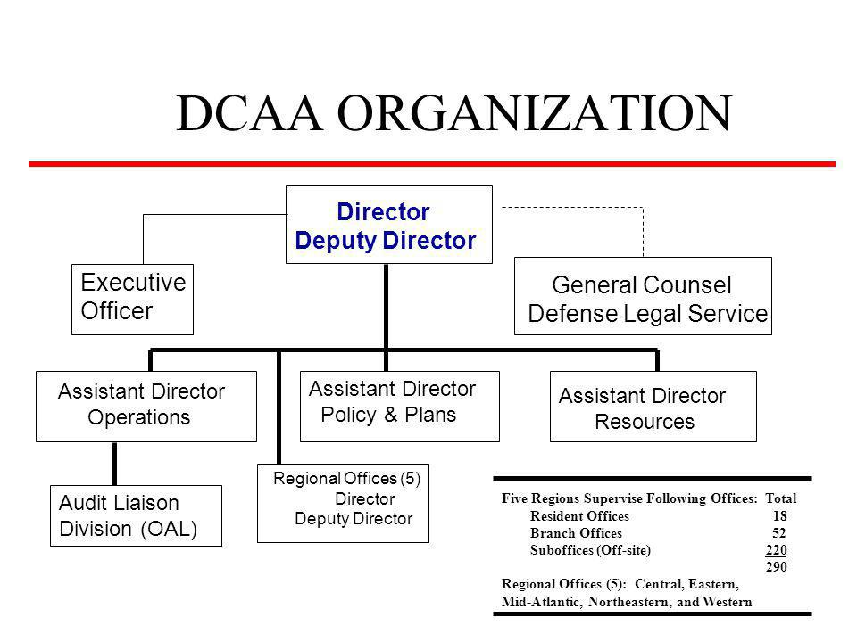 DCAA ORGANIZATION Director Deputy Director Executive General Counsel