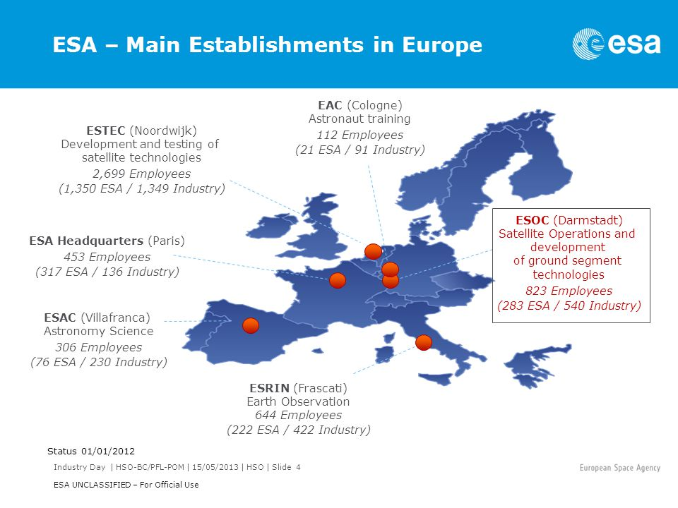 ESA – Main Establishments in Europe