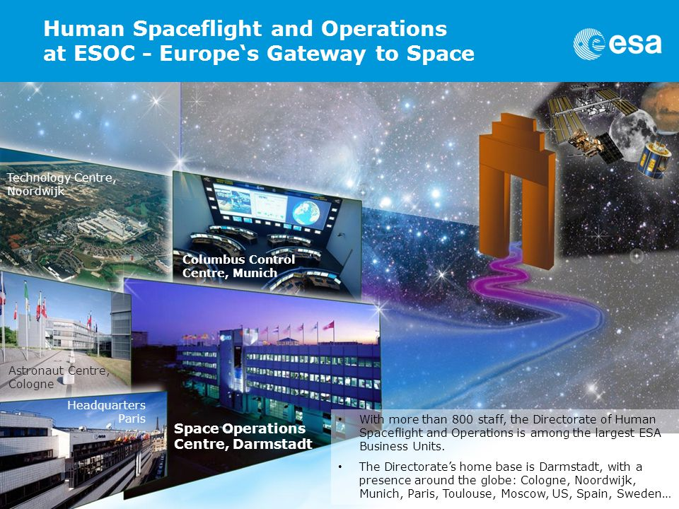 Human Spaceflight and Operations at ESOC - Europe's Gateway to Space