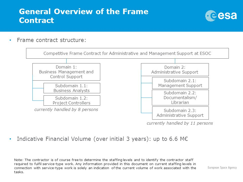 General Overview of the Frame Contract