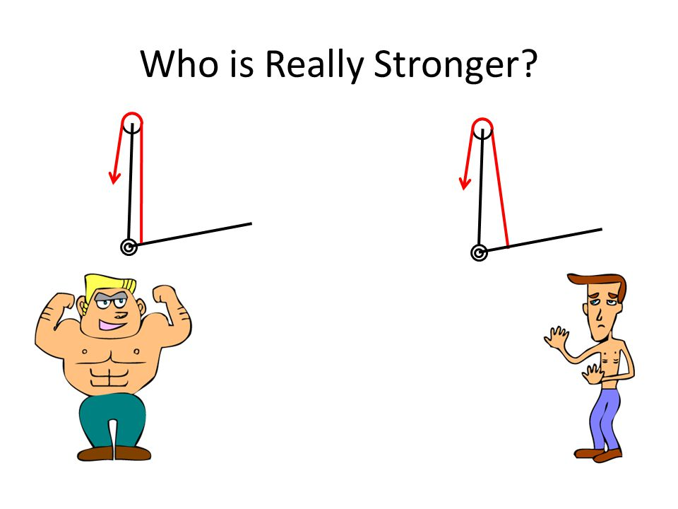Who is Really Stronger