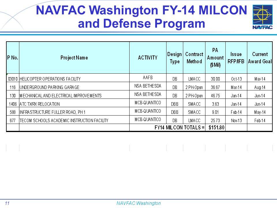 NAVFAC Washington FY-14 MILCON