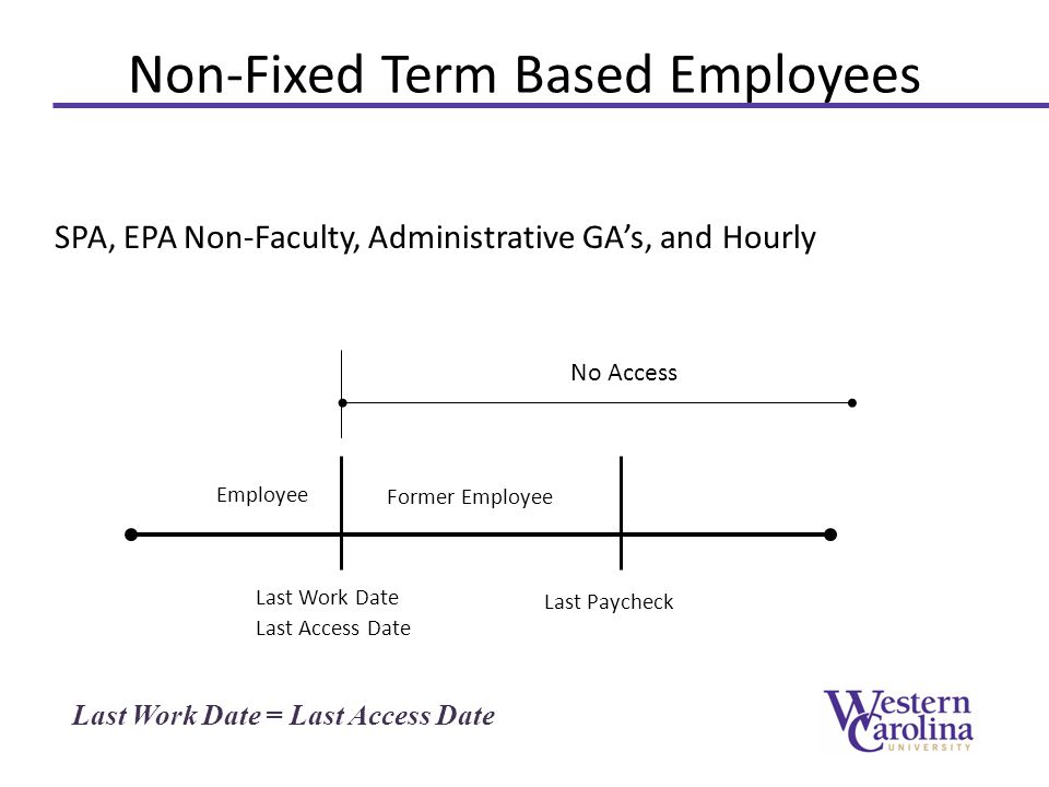 Non-Fixed Term Based Employees