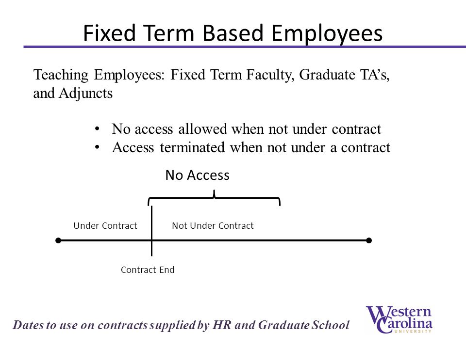 Fixed Term Based Employees
