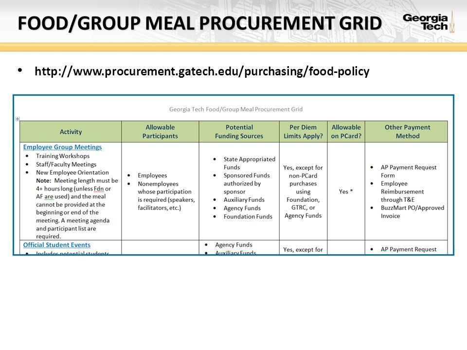 Food/group meal procurement grid