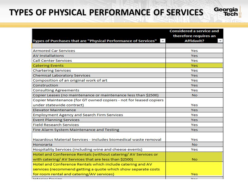 TYPES OF PHYSICAL PERFORMANCE OF SERVICES