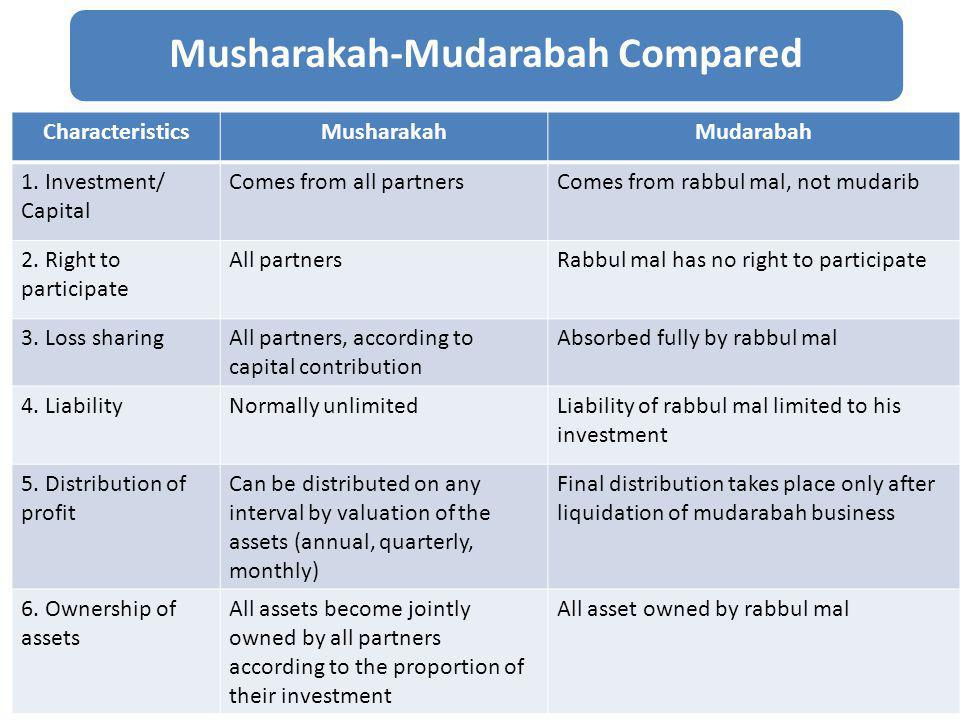 Musharakah-Mudarabah Compared