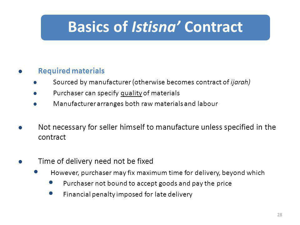 Basics of Istisna' Contract