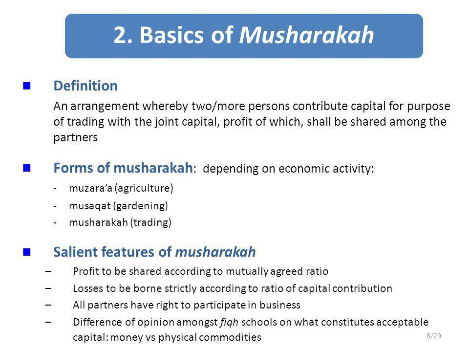 2. Basics of Musharakah Definition