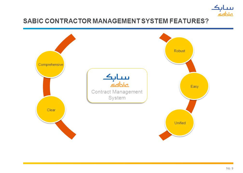 SABIC Contractor Management System Benefits