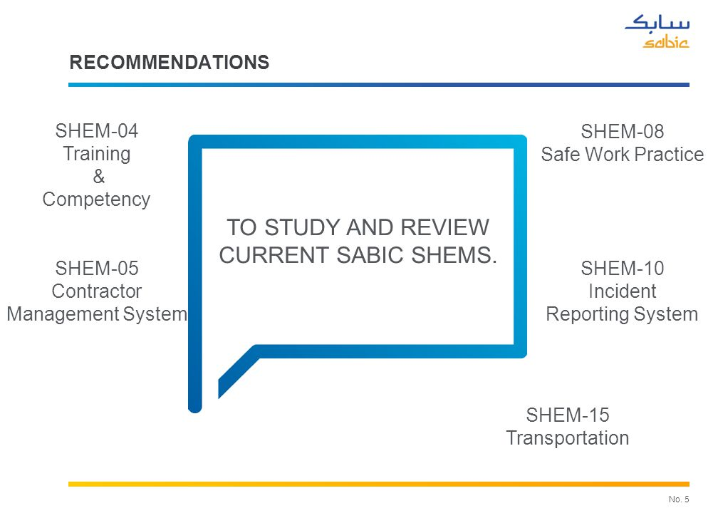 TO STUDY AND REVIEW CURRENT CONTRACTOR MANAGEMENT SYSTEM PROCESS.