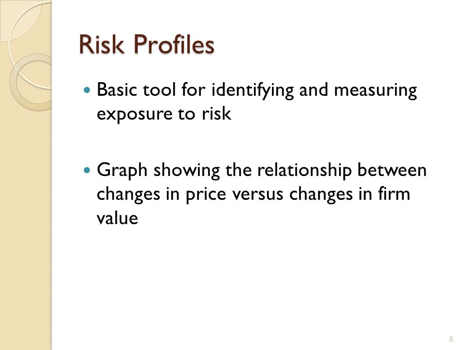 Risk Profile for a Wheat Grower