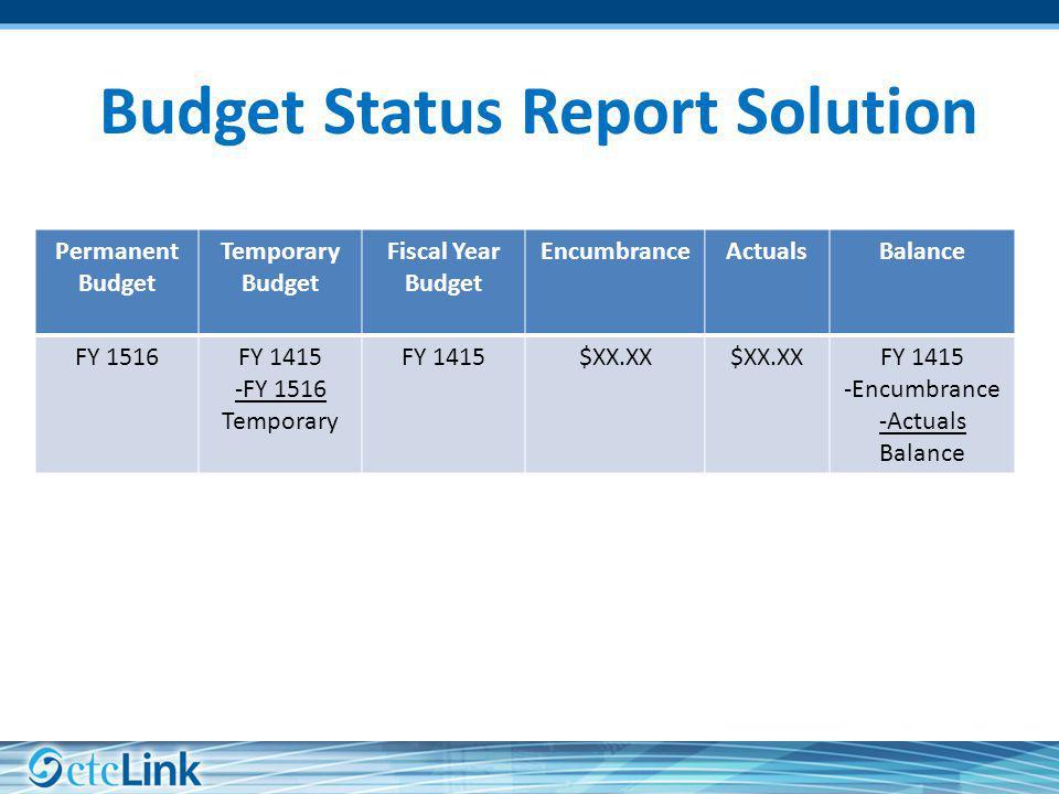 Budget Status Report Solution