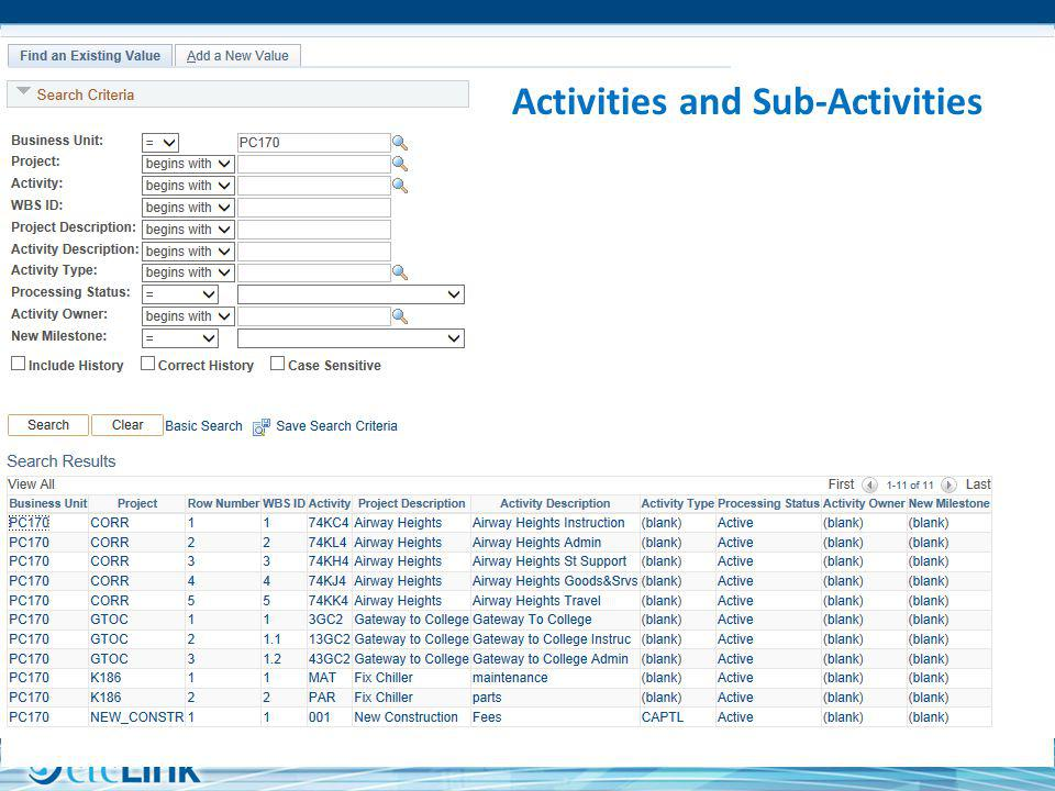 Activities and Sub-Activities