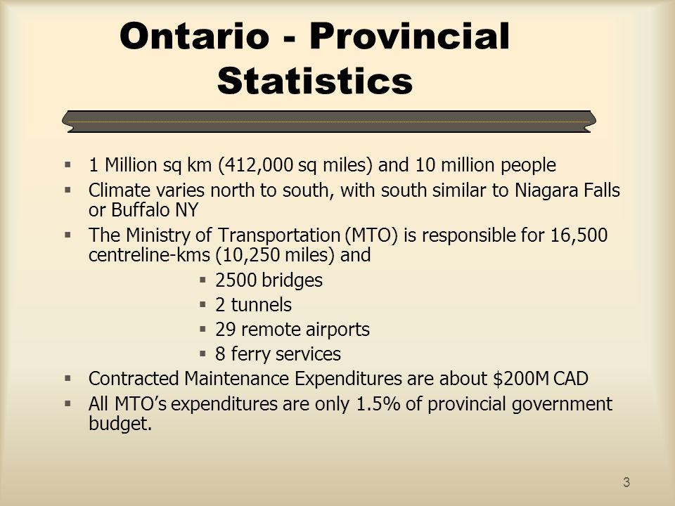 Ontario - Provincial Statistics