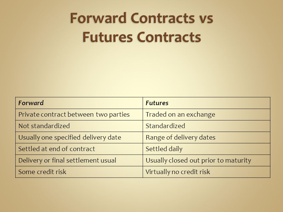 Forward Contracts vs Futures Contracts