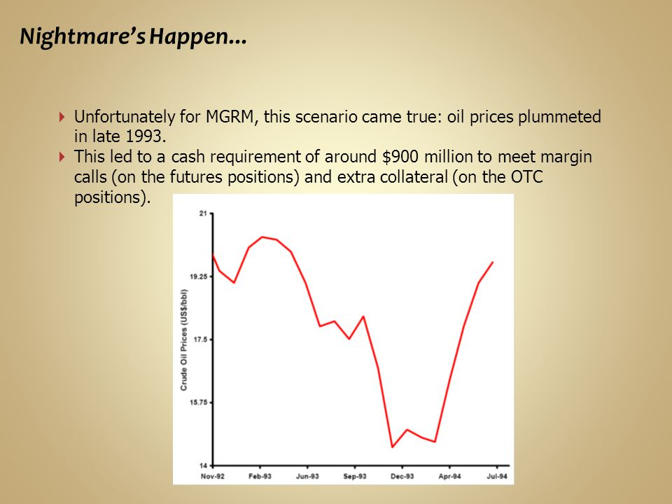 Nightmare's Happen... Unfortunately for MGRM, this scenario came true: oil prices plummeted in late 1993.