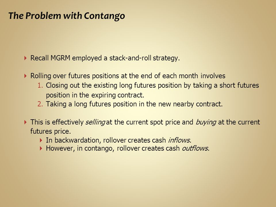 The Problem with Contango