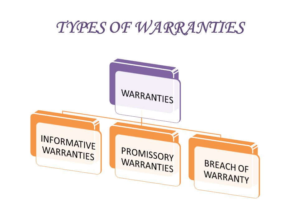 TYPES OF WARRANTIES WARRANTIES INFORMATIVE WARRANTIES