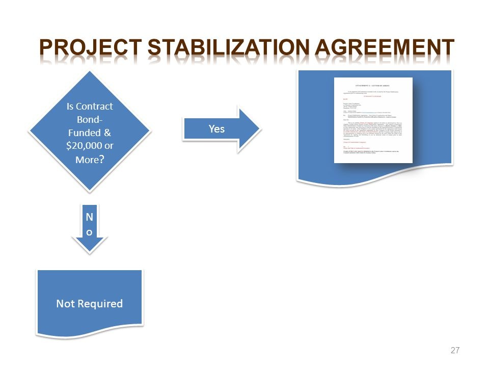 Project stabilization agreement