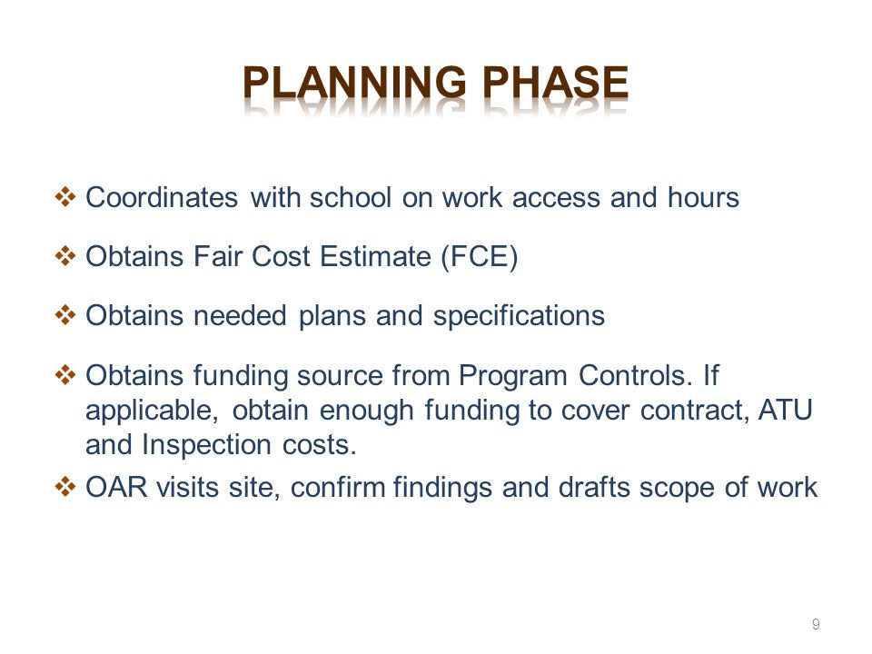 Planning phase Coordinates with school on work access and hours